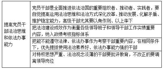 提高党员干部法治思维和依法办事能力