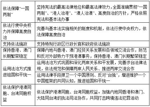 """依法保障""""一国两制""""实践和推进祖国统一"""